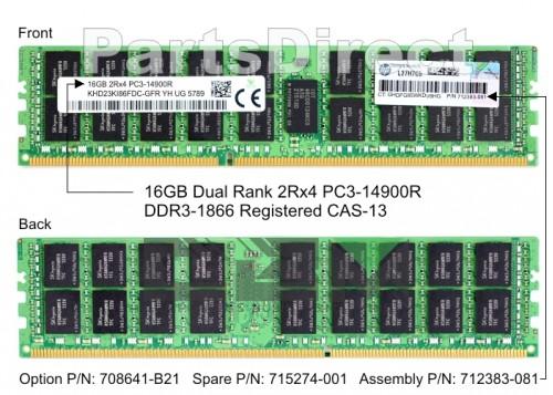 708641-B21 Оперативная память HP 1x 16GB DDR3-1866 RDIMM PC3-14900R Dual Rank x4
